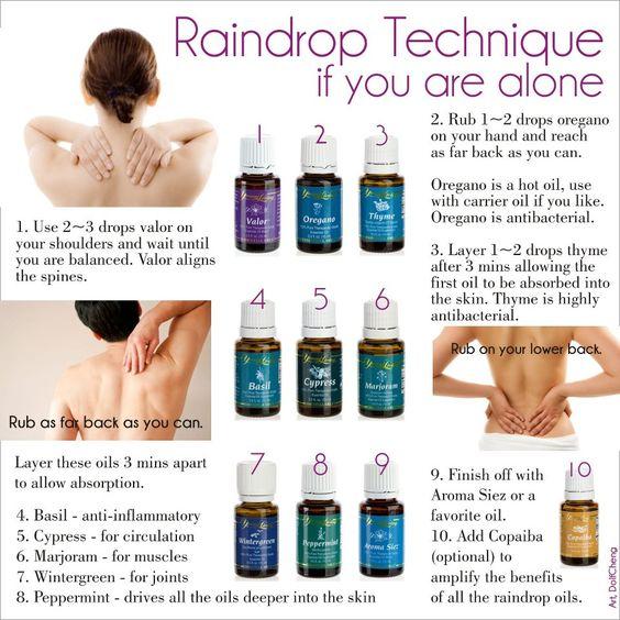 Raindrop Technique is Harmful