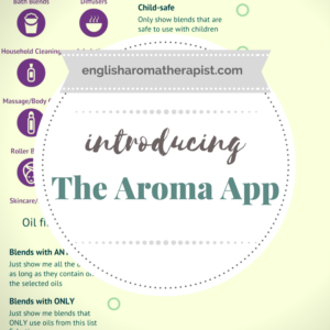 What is The Aroma App